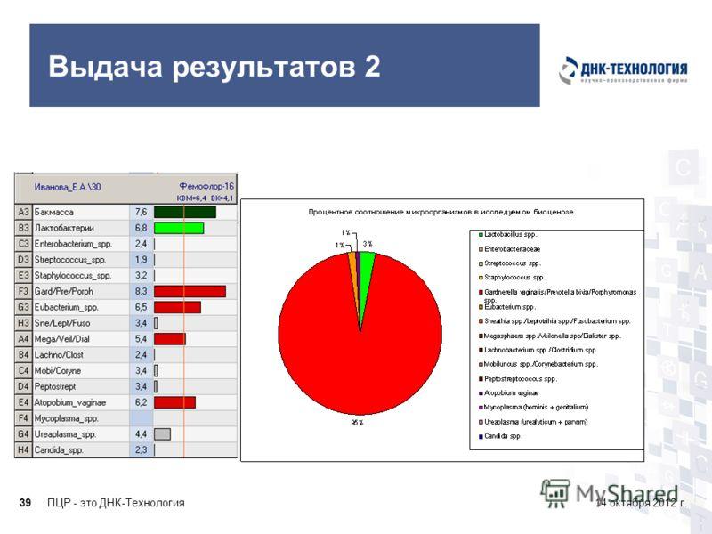 ПЦР - это ДНК-Технология3914 октября 2012 г. Выдача результатов 2