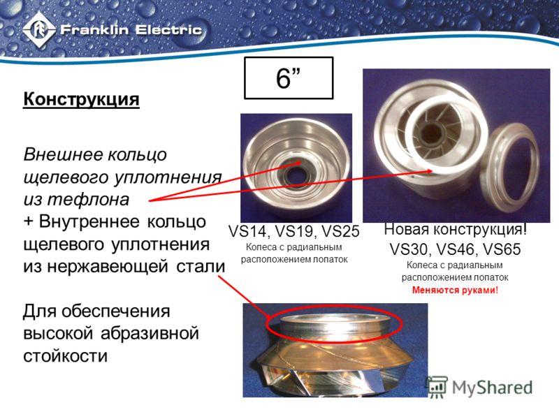 Внешнее кольцо щелевого уплотнения из тефлона + Внутреннее кольцо щелевого уплотнения из нержавеющей стали Для обеспечения высокой абразивной стойкости Конструкция 6 Новая конструкция! VS30, VS46, VS65 Колеса с радиальным расположением лопаток Меняют