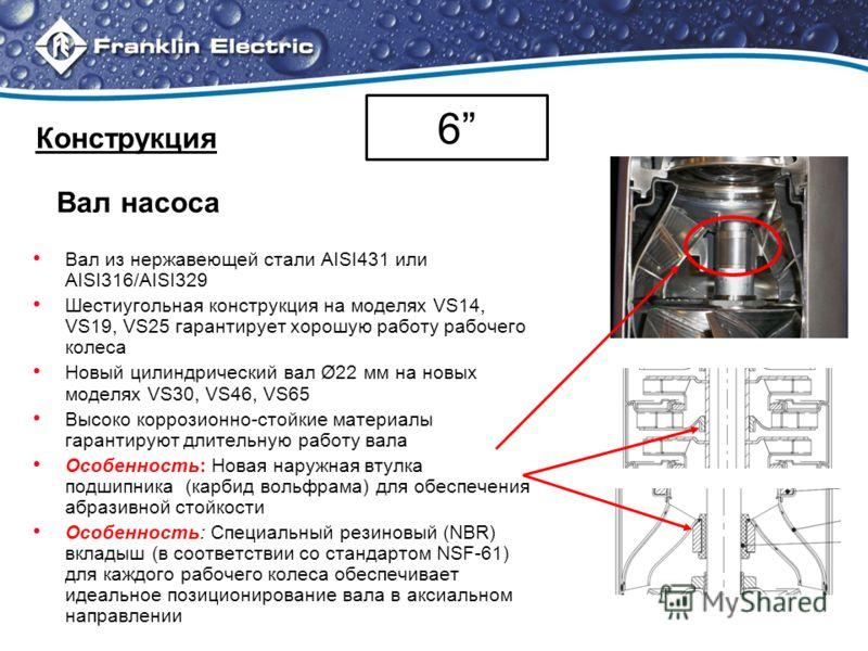 Вал насоса Вал из нержавеющей стали AISI431 или AISI316/AISI329 Шестиугольная конструкция на моделях VS14, VS19, VS25 гарантирует хорошую работу рабочего колеса Новый цилиндрический вал Ø22 мм на новых моделях VS30, VS46, VS65 Высоко коррозионно-стой