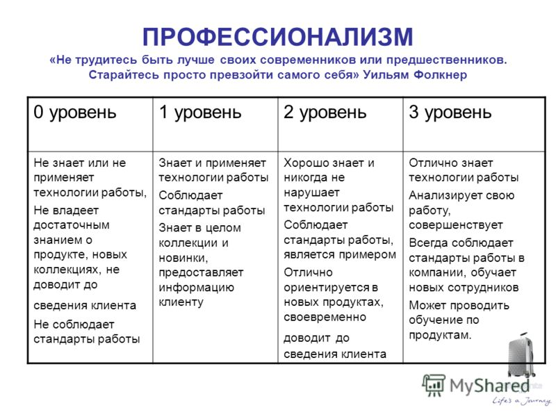 план деятельности по: