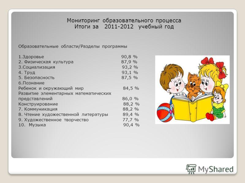 Мониторинг образовательного процесса Итоги за 2011-2012 учебный год Образовательные области/Разделы программы 1.Здоровье 90,8 % 2. Физическая культура 87,9 % 3.Социализация 93,2 % 4. Труд 93,1 % 5. Безопасность 87,5 % 6.Познание Ребенок и окружающий
