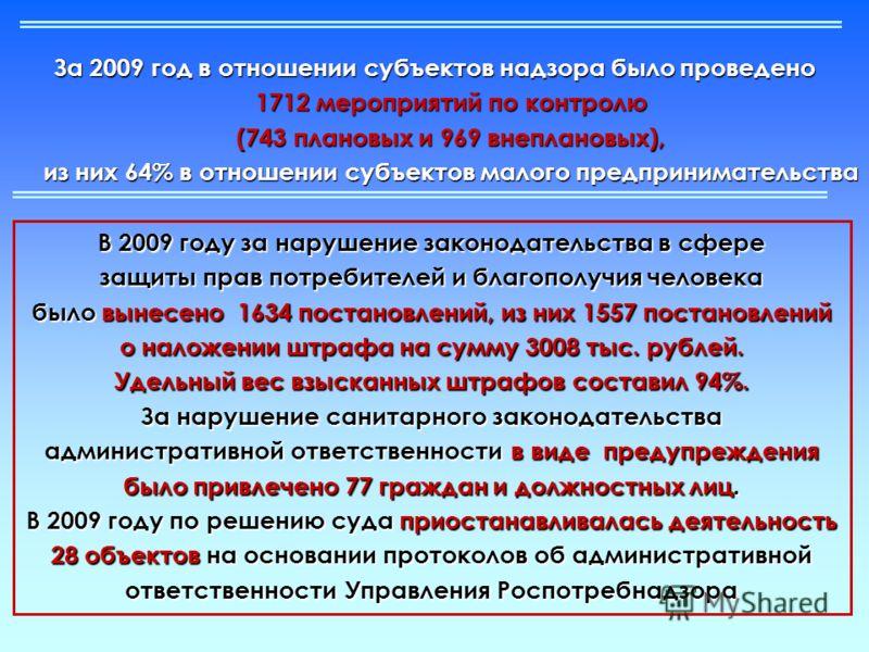За 2009 год в отношении субъектов надзора было проведено 1712 мероприятий по контролю (743 плановых и 969 внеплановых), из них 64% в отношении субъектов малого предпринимательства В 2009 году за нарушение законодательства в сфере защиты прав потребит