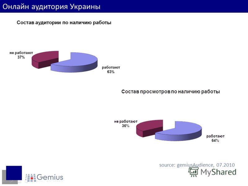 Наличие работы source: gemiusAudience, 07.2010 Онлайн аудитория Украины