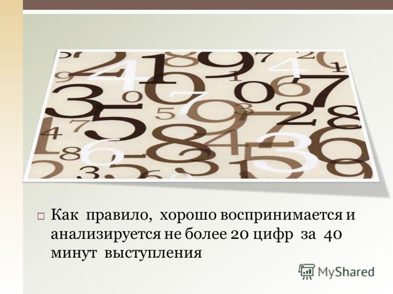 Как правило, хорошо воспринимается и анализируется не более 20 цифр за 40 минут выступления
