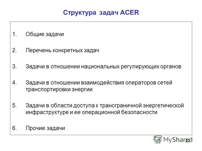 22 Структура задач ACER 1.Общие задачи 2.Перечень конкретных задач 3.Задачи в отношении национальных регулирующих органов 4.Задачи в отношении взаимодействия операторов сетей транспортировки энергии 5.Задачи в области доступа к трансграничной энергет