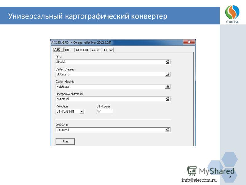 Универсальный картографический конвертер info@sfercom.ru 5