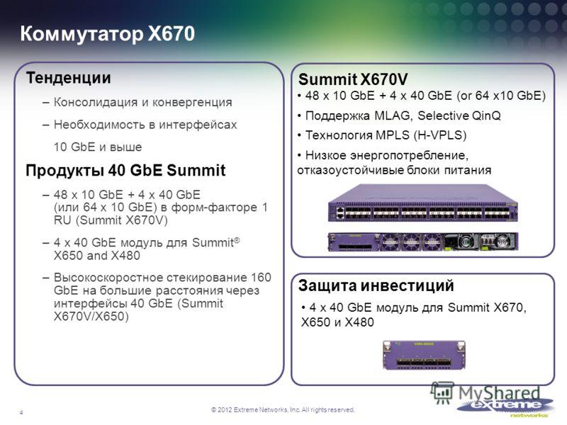 © 2012 Extreme Networks, Inc. All rights reserved. Коммутатор X670 4 Тенденции –Консолидация и конвергенция –Необходимость в интерфейсах 10 GbE и выше Продукты 40 GbE Summit –48 x 10 GbE + 4 x 40 GbE (или 64 x 10 GbE) в форм-факторе 1 RU (Summit X670