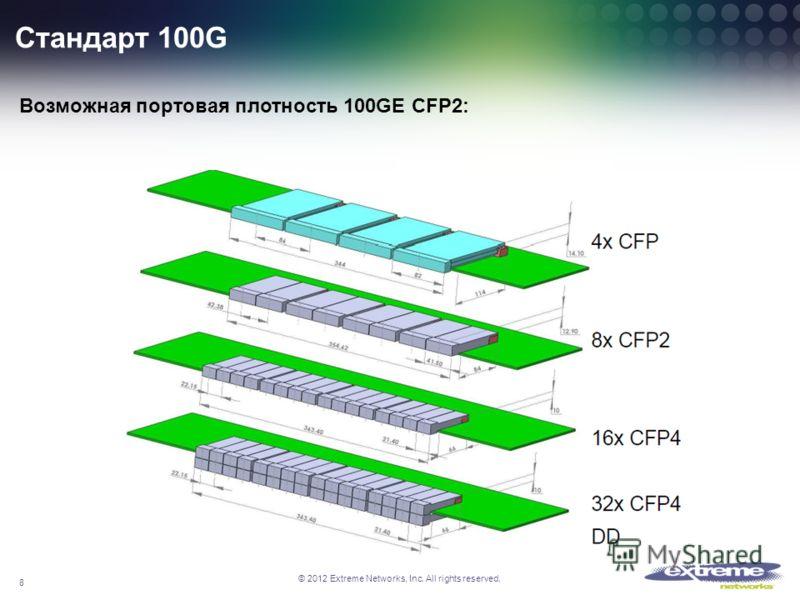 © 2012 Extreme Networks, Inc. All rights reserved. 8 Стандарт 100G Возможная портовая плотность 100GE CFP2: