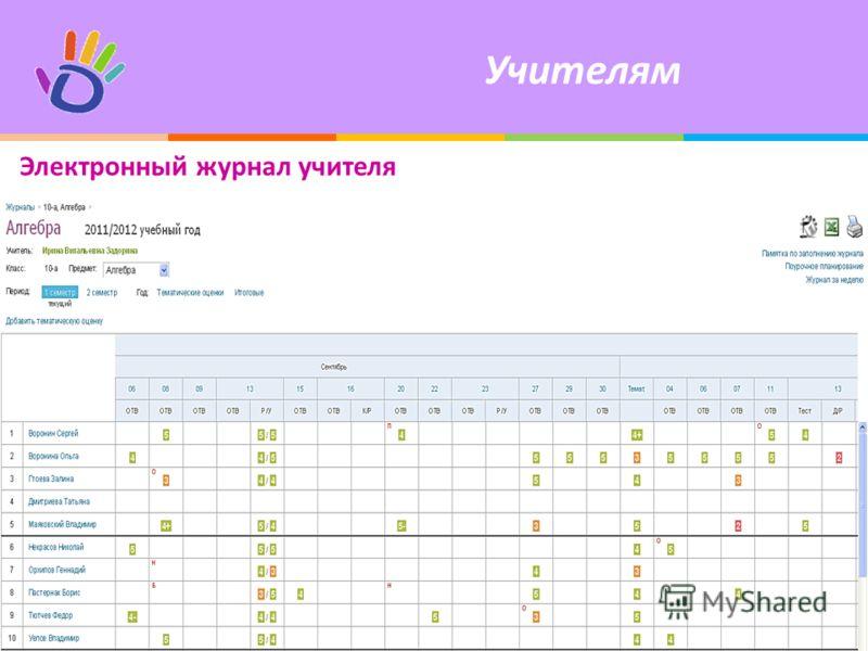 Как сделать по электронный дневник