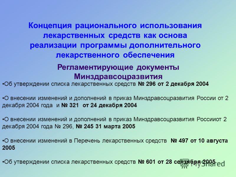 Концепция рационального использования лекарственных средств как основа реализации программы дополнительного лекарственного обеспечения Регламентирующие документы Минздравсоцразвития Об утверждении списка лекарственных средств 296 от 2 декабря 2004 О