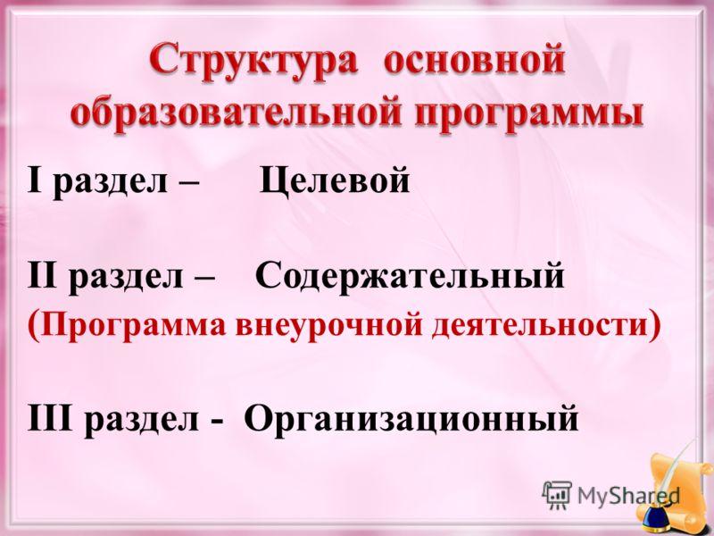 I раздел – Целевой II раздел – Содержательный ( Программа внеурочной деятельности ) III раздел - Организационный