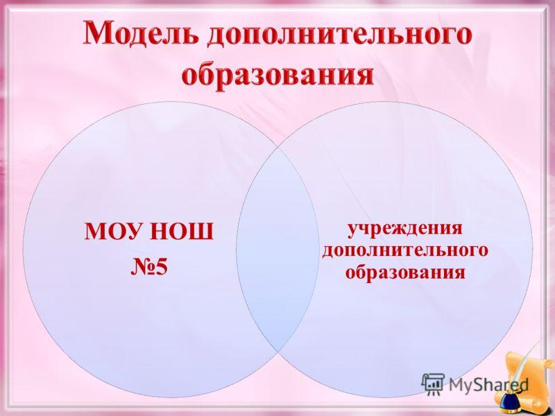 МОУ НОШ 5 учреждения дополнительного образования