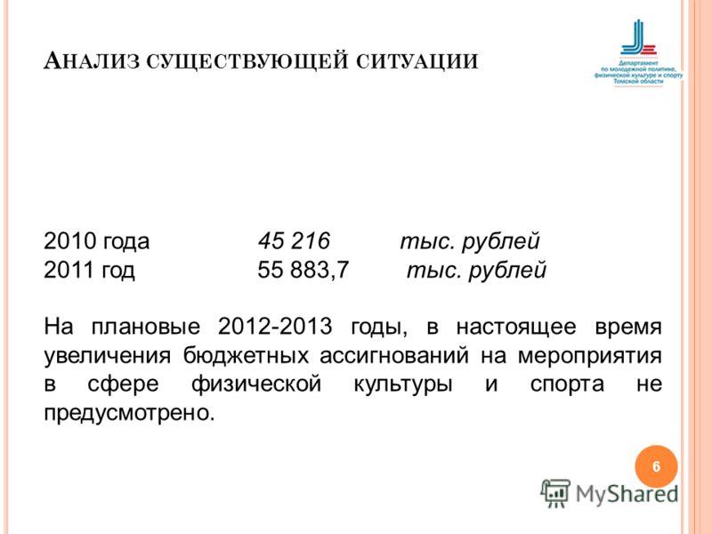 2010 года 45 216 тыс. рублей 2011 год55 883,7 тыс. рублей На плановые 2012-2013 годы, в настоящее время увеличения бюджетных ассигнований на мероприятия в сфере физической культуры и спорта не предусмотрено. 6