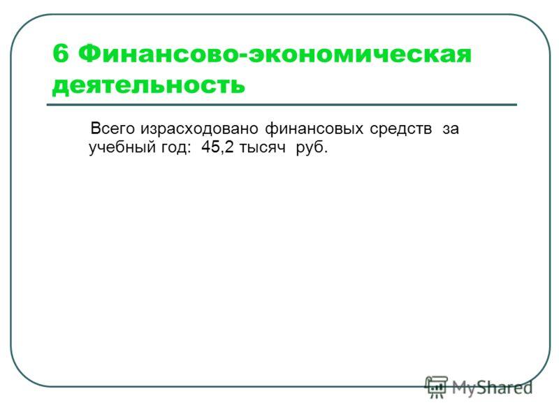 6 Финансово-экономическая деятельность Всего израсходовано финансовых средств за учебный год: 45,2 тысяч руб.