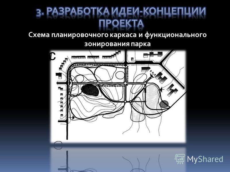 Схема планировочного каркаса и функционального зонирования парка