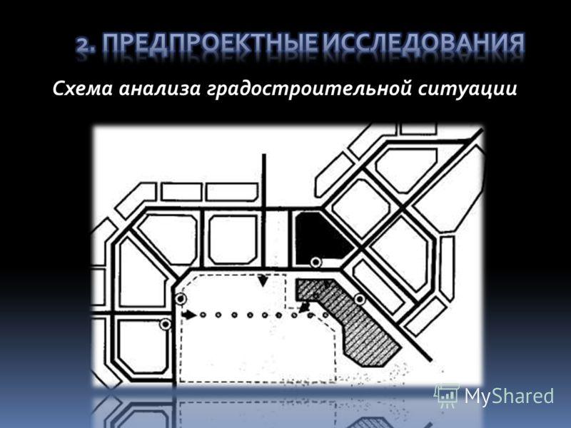 Схема анализа градостроительной ситуации