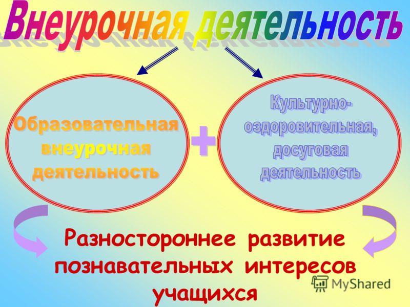 Разностороннее развитие познавательных интересов учащихся