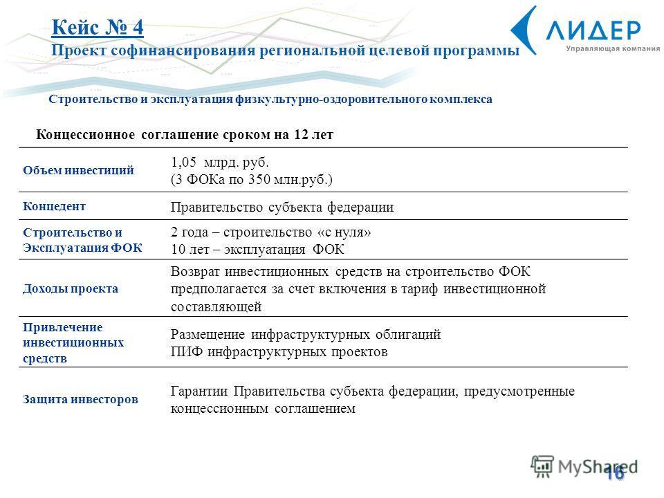 16 Концессионное соглашение сроком на 12 лет Объем инвестиций 1,05 млрд. руб. (3 ФОКа по 350 млн.руб.) Концедент Правительство субъекта федерации Строительство и Эксплуатация ФОК 2 года – строительство «с нуля» 10 лет – эксплуатация ФОК Доходы проект