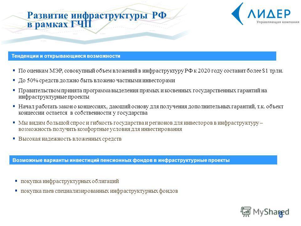8 Развитие инфраструктуры РФ в рамках ГЧП По оценкам МЭР, совокупный объем вложений в инфраструктуру РФ к 2020 году составит более $1 трлн. До 50% средств должно быть вложено частными инвесторами Правительством принята программа выделения прямых и ко