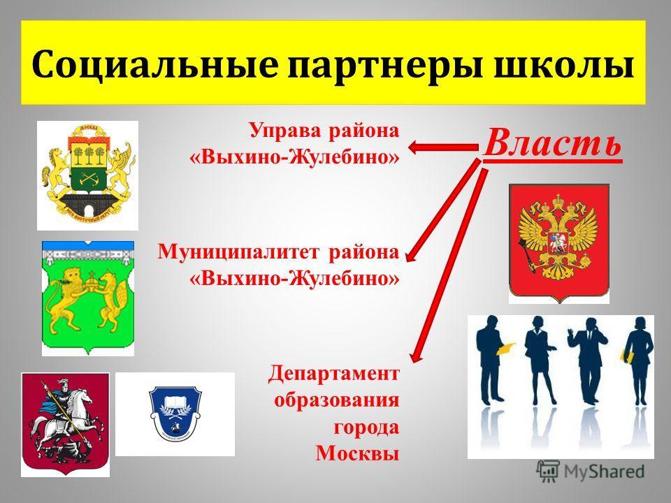 Социальные партнеры школы Власть Управа района «Выхино-Жулебино» Муниципалитет района «Выхино-Жулебино» Департамент образования города Москвы
