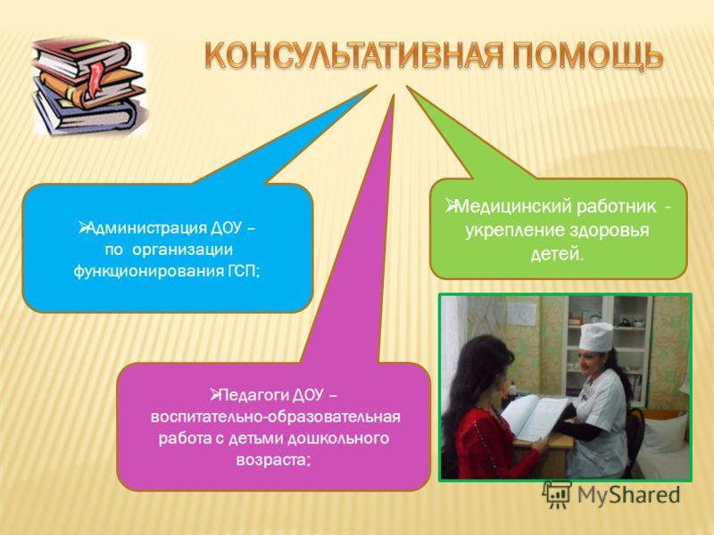 Администрация ДОУ – по организации функционирования ГСП; Педагоги ДОУ – воспитательно-образовательная работа с детьми дошкольного возраста; Медицинский работник - укрепление здоровья детей.