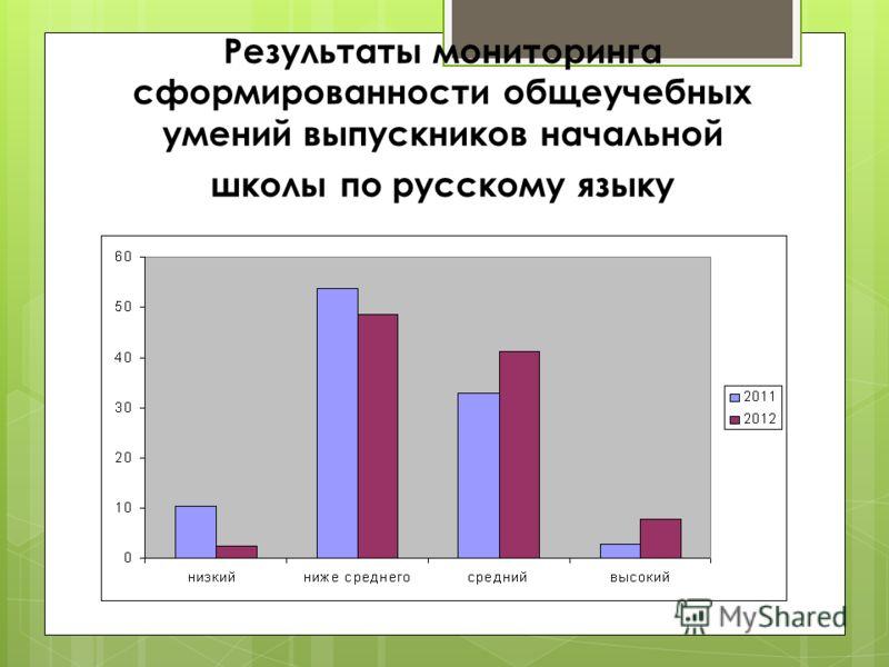 Результаты мониторинга сформированности общеучебных умений выпускников начальной школы по русскому языку