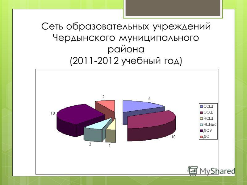 Сеть образовательных учреждений Чердынского муниципального района (2011-2012 учебный год)
