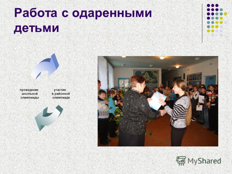 Работа с одаренными детьми участие в районной олимпиаде проведение школьной олимпиады
