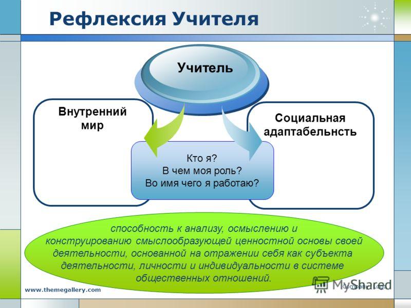 Company Logo www.themegallery.com Рефлексия Учителя Внутренний мир Учитель Социальная адаптабельнсть Кто я? В чем моя роль? Во имя чего я работаю? способность к анализу, осмыслению и конструированию смыслообразующей ценностной основы своей деятельнос