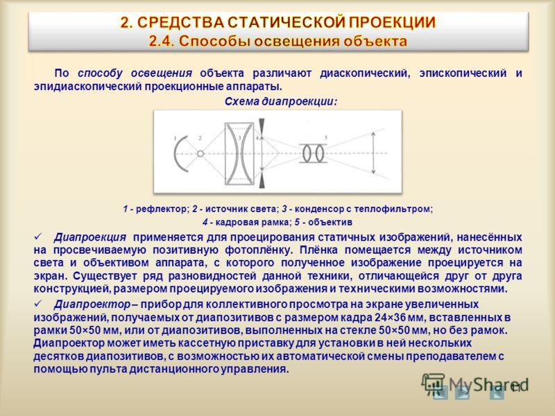 По способу освещения объекта различают диаскопический, эпископический и эпидиаскопический проекционные аппараты. Схема диапроекции: 1 - рефлектор; 2 - источник света; 3 - конденсор с теплофильтром; 4 - кадровая рамка; 5 - объектив Диапроекция применя