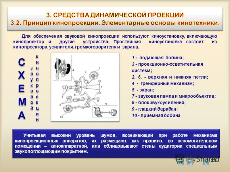 1 - подающая бобина; 3 - проекционно-осветительная система; 2, 6, - верхняя и нижняя петли; 4 - грейферный механизм; 5 - экран; 7 - звуковая лампа и микрообъектив; 8 - блок звукоусиления; 9 - гладкий барабан; 10 - приемная бобина Учитывая высокий уро