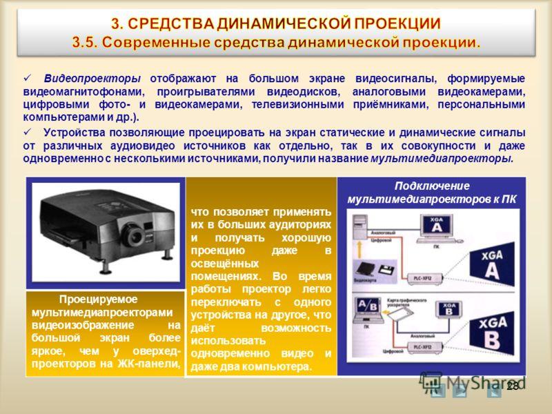 Видеопроекторы отображают на большом экране видеосигналы, формируемые видеомагнитофонами, проигрывателями видеодисков, аналоговыми видеокамерами, цифровыми фото- и видеокамерами, телевизионными приёмниками, персональными компьютерами и др.). Устройст