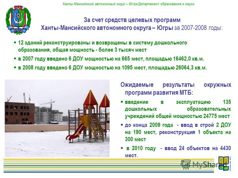 Ханты-Мансийский автономный округ – Югра Департамент образования и науки 12 зданий реконструированы и возвращены в систему дошкольного образования, общая мощность - более 3 тысяч мест в 2007 году введено 6 ДОУ мощностью на 665 мест, площадью 16462,0