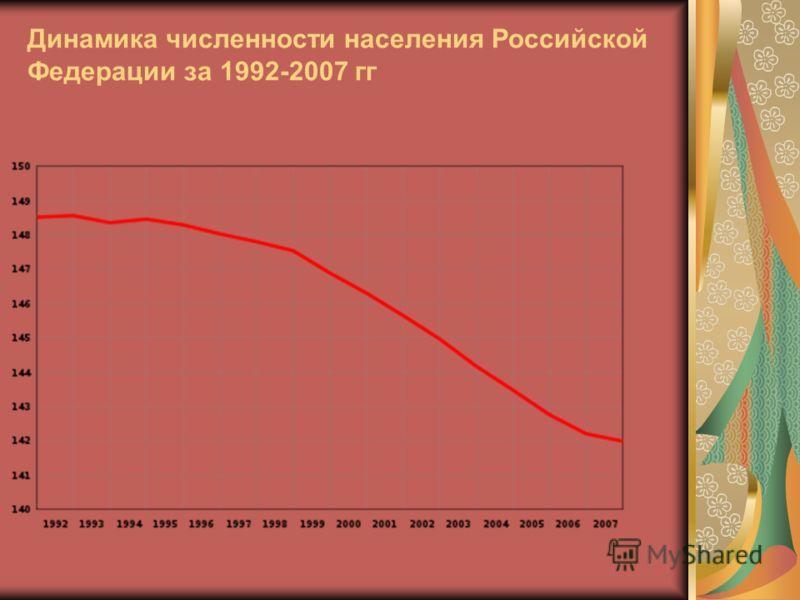 Динамика численности населения Российской Федерации за 1992-2007 гг