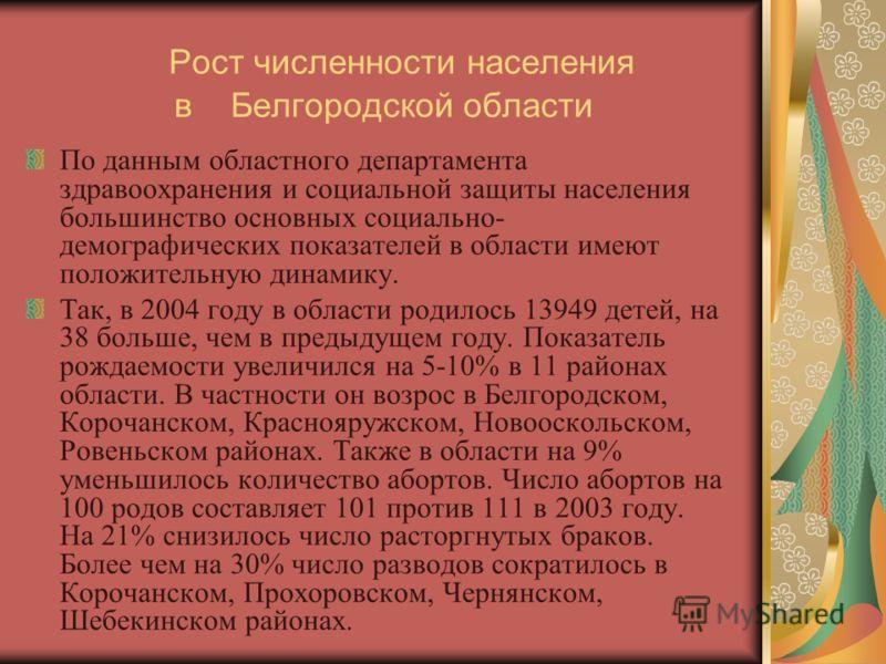 Рост численности населения в Белгородской области По данным областного департамента здравоохранения и социальной защиты населения большинство основных социально- демографических показателей в области имеют положительную динамику. Так, в 2004 году в о