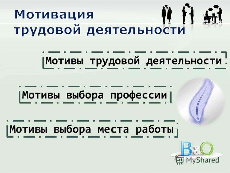 Мотивы выбора места работы Мотивы выбора профессии Мотивы трудовой деятельности