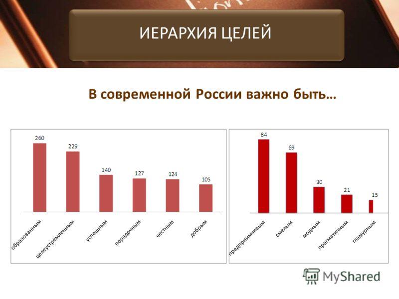 В современной России важно быть… ИЕРАРХИЯ ЦЕЛЕЙ