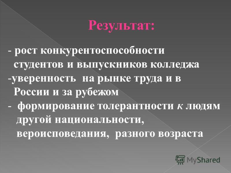 - рост конкурентоспособности студентов и выпускников колледжа -уверенность на рынке труда и в России и за рубежом - формирование толерантности к людям другой национальности, вероисповедания, разного возраста