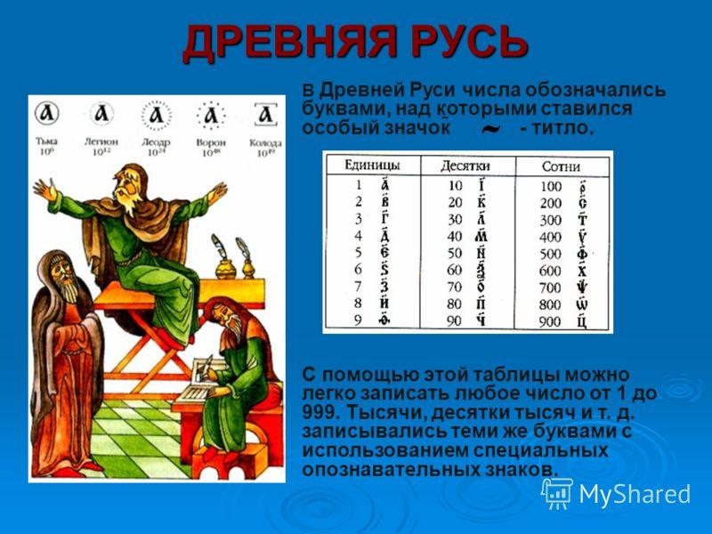 ДРЕВНЯЯ РУСЬ В Древней Руси числа обозначались буквами, над которыми ставился особый значок̃ - титло. С помощью этой таблицы можно легко записать любое число от 1 до 999. Тысячи, десятки тысяч и т. д. записывались теми же буквами с использованием спе