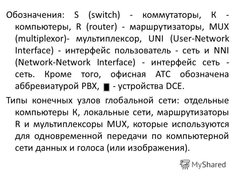 Обозначения: S (switch) - коммутаторы, К - компьютеры, R (router) - маршрутизаторы, MUX (multiplexor)- мультиплексор, UNI (User-Network Interface) - интерфейс пользователь - сеть и NNI (Network-Network Interface) - интерфейс сеть - сеть. Кроме того,