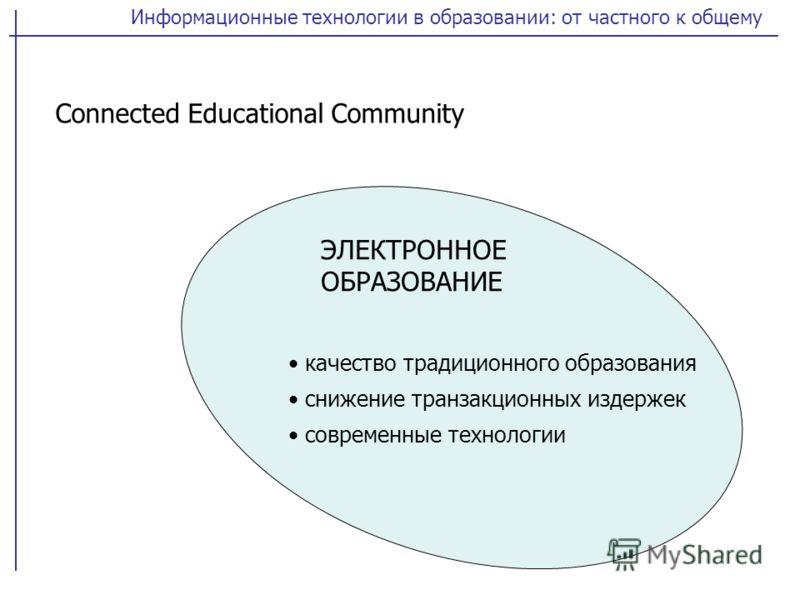 Информационные технологии в образовании: от частного к общему Connected Educational Community ЭЛЕКТРОННОЕ ОБРАЗОВАНИЕ качество традиционного образования современные технологии снижение транзакционных издержек