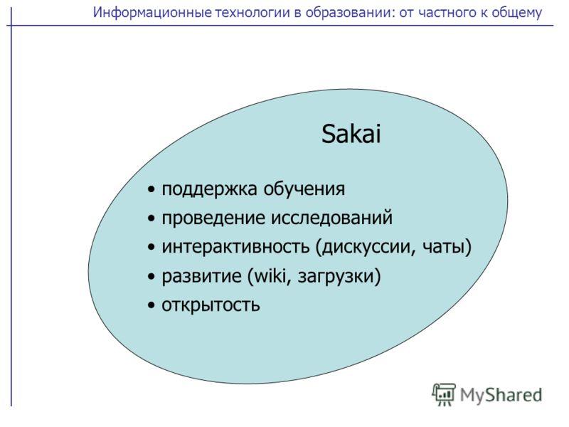 Информационные технологии в образовании: от частного к общему Sakai поддержка обучения проведение исследований интерактивность (дискуссии, чаты) развитие (wiki, загрузки) открытость