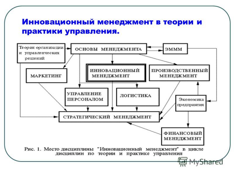Инновационный менеджмент в теории и практики управления.