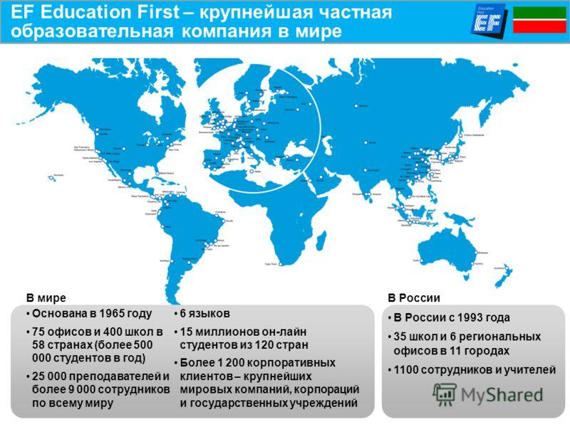 EF Education First – крупнейшая частная образовательная компания в мире Основана в 1965 году 75 офисов и 400 школ в 58 странах (более 500 000 студентов в год) 25 000 преподавателей и более 9 000 сотрудников по всему миру В России с 1993 года 35 школ