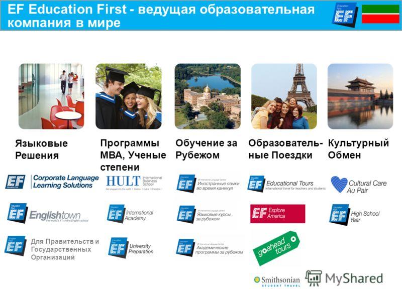 EF Education First - ведущая образовательная компания в мире Культурный Обмен Программы МВА, Ученые степени Обучение за Рубежом Образователь- ные Поездки Языковые Решения Для Правительств и Государственных Организаций