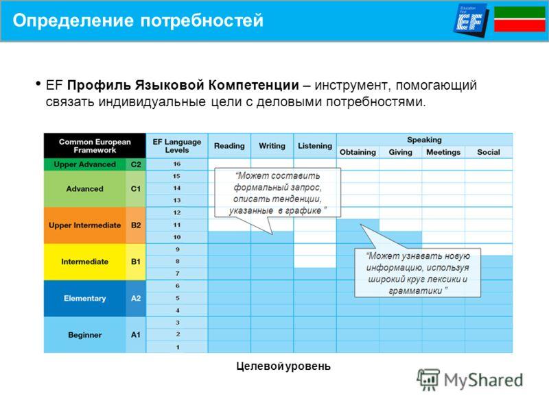 Определение потребностей EF Профиль Языковой Компетенции – инструмент, помогающий связать индивидуальные цели с деловыми потребностями. Целевой уровень