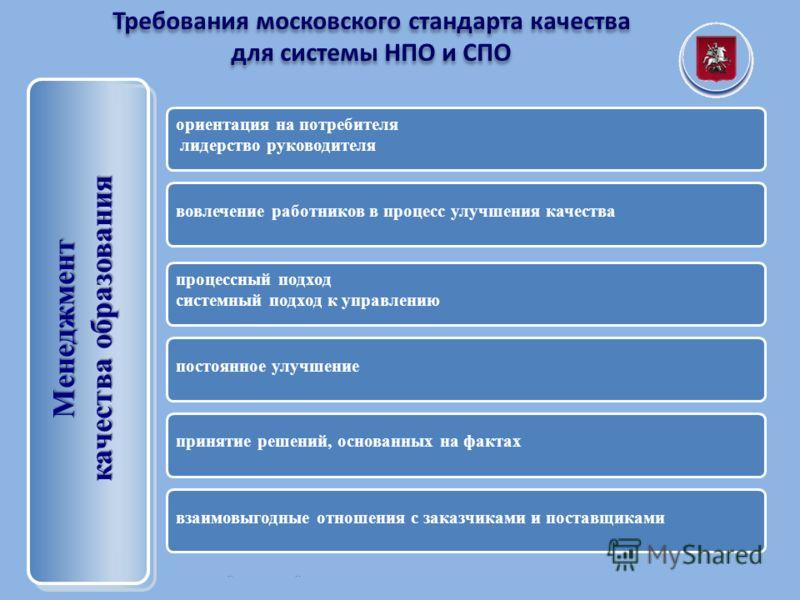 Комплексный план мероприятий взаимодействия ДОгМ с Департаментом культуры города Москвы ориентация на потребителя лидерство руководителя Требования московского стандарта качества для системы НПО и СПО Требования московского стандарта качества для сис