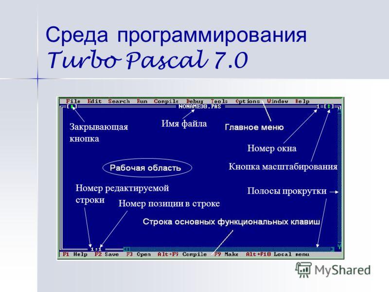Среда программирования Turbo Pascal 7.0 Закрывающая кнопка Имя файла Номер окна Кнопка масштабирования Полосы прокрутки Номер редактируемой строки Номер позиции в строке