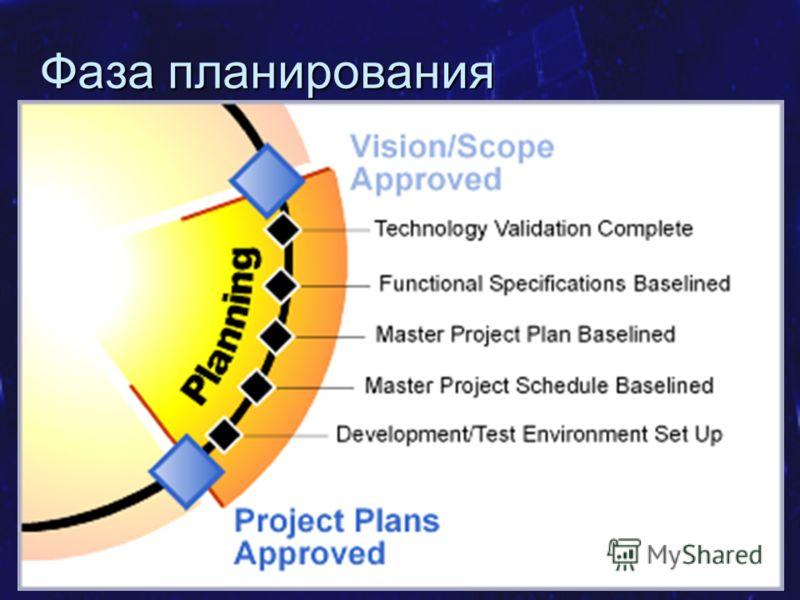 Курс SE MSF.NET Концептуальное, логическое и физическое проектирование 11 Фаза планирования