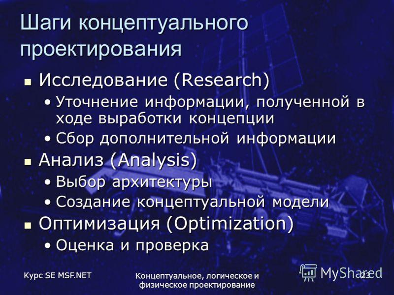 Курс SE MSF.NET Концептуальное, логическое и физическое проектирование 23 Шаги концептуального проектирования Исследование (Research) Исследование (Research) Уточнение информации, полученной в ходе выработки концепцииУточнение информации, полученной
